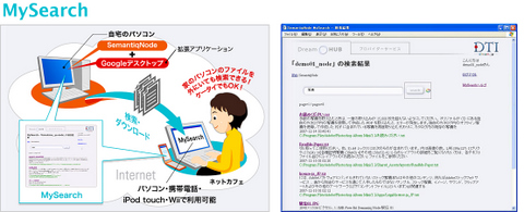 MySearchイメージ