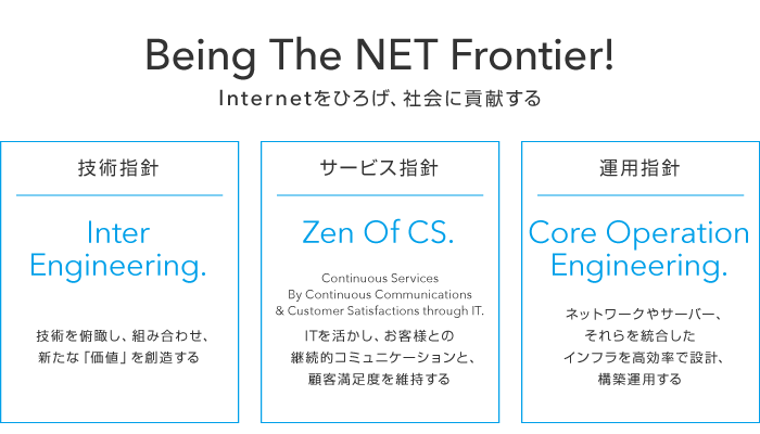 Being The NET Frontier! 〜Internetをひろげ、社会に貢献する〜