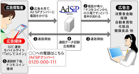 Push to Liveご利用イメージ