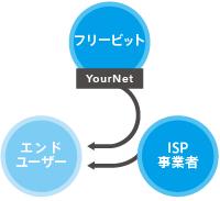 service_img